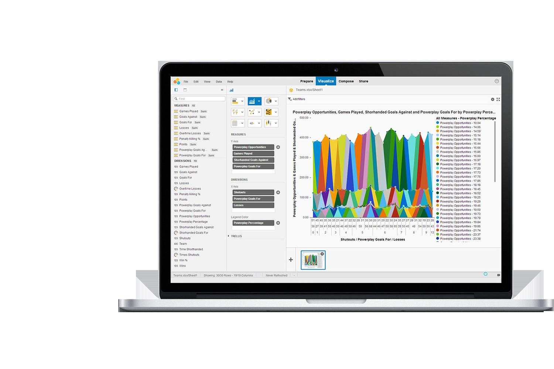 SAP Lumira - INTELSYS SAP lahendused
